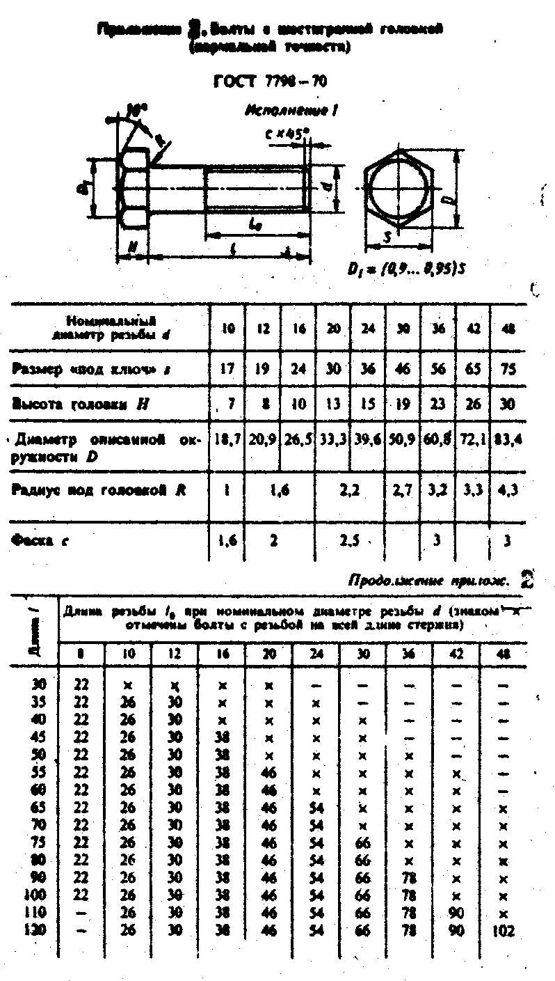 Гдз по Белорусскому языку 5 Класс Красней 2014